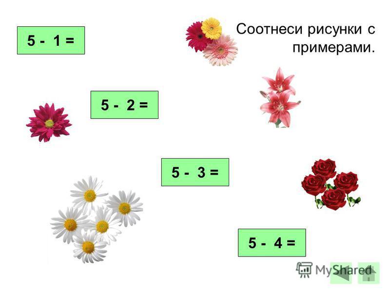 Сколько лепестков нужно дорисовать, чтобы у каждого цветка их было по 5? 4 + 1 = 53 + 2 = 51 + 4 = 52 + 3 = 5 Проверь себя