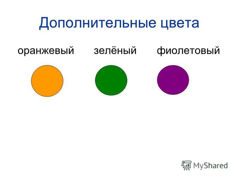 Три цвета, три цвета, три цвета, Ребята, не мало ли это? А где нам зеленый, оранжевый взять? А если нам краски по парам смешать? Из синей и красной (вот этой) Получим мы цвет (фиолетовый). А синий мы с желтым смешаем – Какой мы цвет получаем? (Зелены