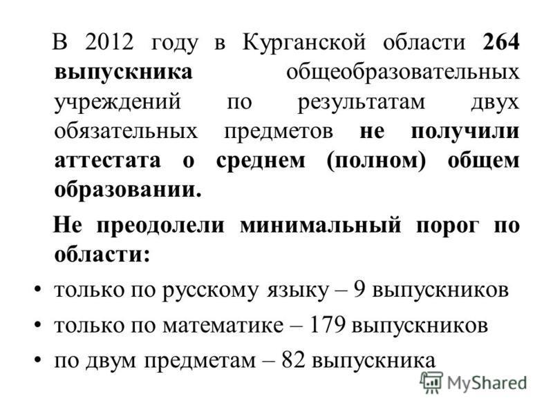 В 2012 году в Курганской области 264 выпускника общеобразовательных учреждений по результатам двух обязательных предметов не получили аттестата о среднем (полном) общем образовании. Не преодолели минимальный порог по области: только по русскому языку