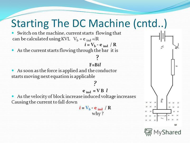 Starting The DC Machine (cntd..) Switch on the machine, current starts flowing that can be calculated using KVL V b = e ind +iR i = V b - e ind / R As the current starts flowing through the bar it is ? F=Bil As soon as the force is applied and the co