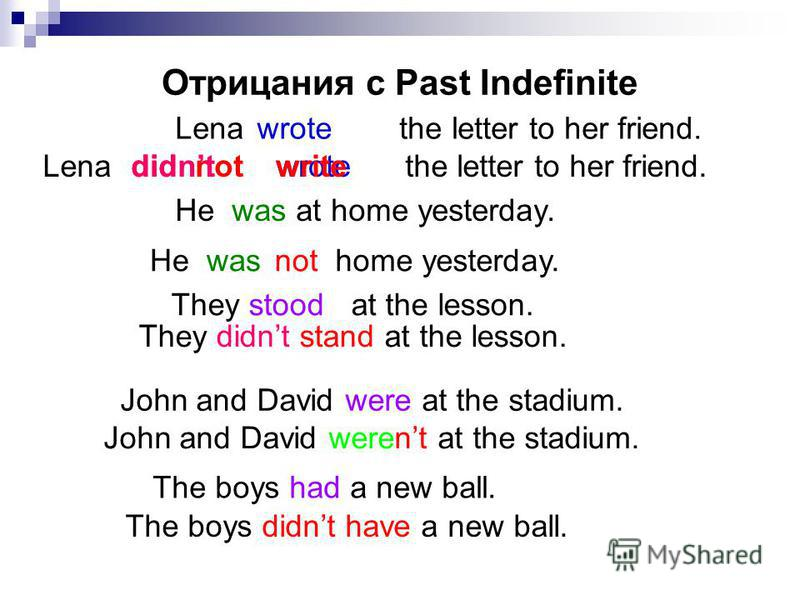 Отрицания с Past Indefinite Lena the letter to her friend.wrote did notLena the letter to her friend.wrote write didnt He was at home yesterday. He wasat home yesterday. not They stood at the lesson. They didnt stand at the lesson. John and David wer