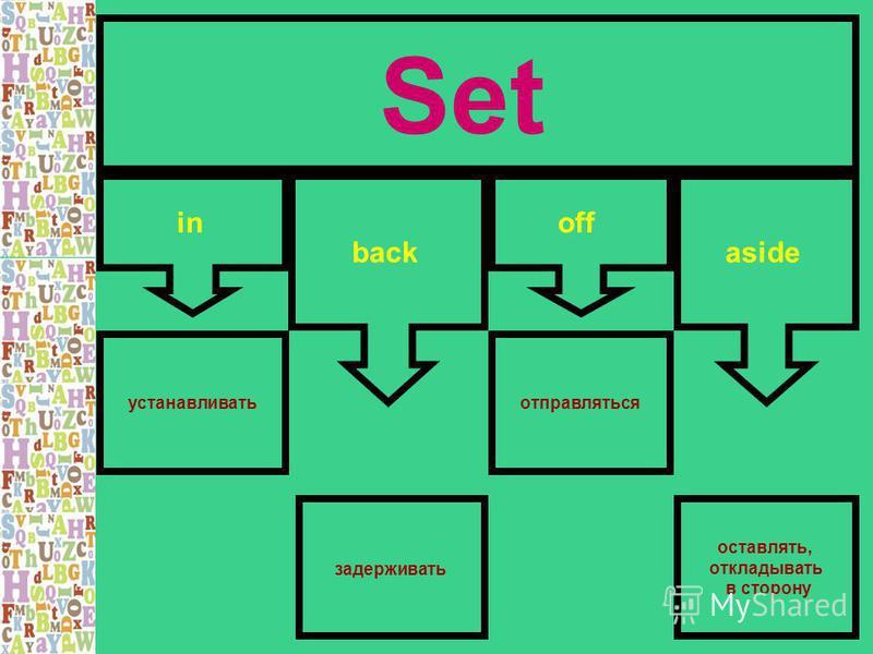 Set in back off aside устанавливать отправляться оставлять, откладывать в сторону задерживать