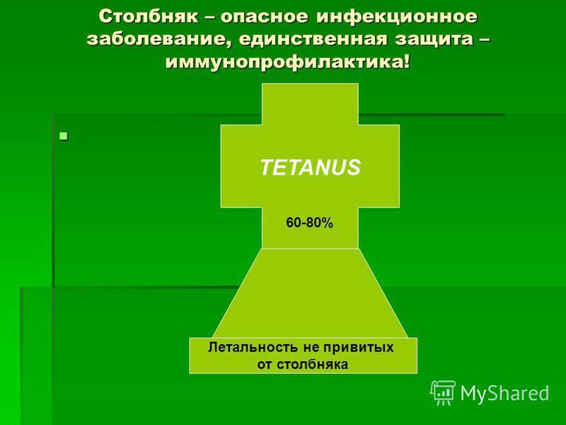 Столбняк – опасное инфекционное заболевание, единственная защита – иммунопрофилактика! TETANUS 60-80% Летальность не привитых от столбняка
