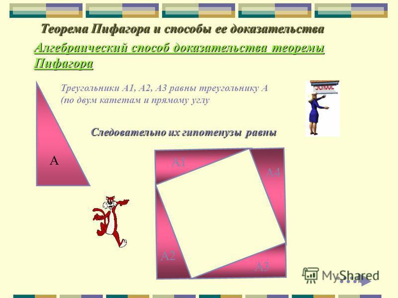 Теорема Пифагора и способы ее доказательства Доказательство теоремы Пифагора методом Гофмана и Мёльманна Метод Мёльманна c B A C a b Площадь данного прямоугольника с одной стороны равна 0.5ab, с другой 0.5pr, где p – полупериметр треугольника, r – ра