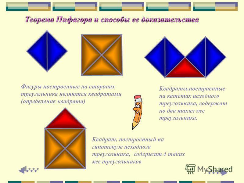 Теорема Пифагора и способы ее доказательства Наиболее привычный способ доказательства теоремы Пифагора. Это равнобедренный прямоугольный треугольник. Все треугольники равны исходному, поэтому также являются равнобедренными и прямоугольными
