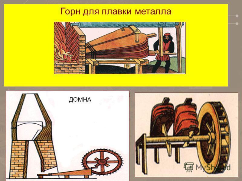 Горн для плавки металла Домна ДОМНА