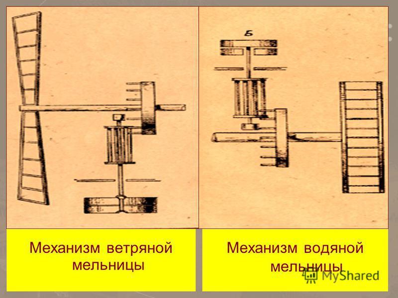 Механизм ветряной мельницы Механизм водяной мельницы