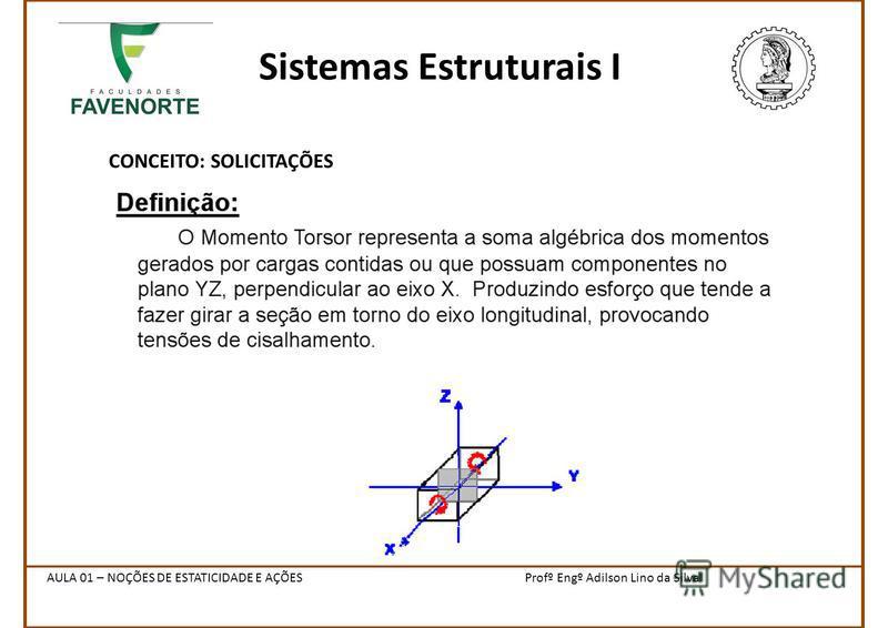 Sistemas Estruturais I CONCEITO: SOLICITAÇÕES Profº Engº Adilson Lino da SilvaAULA 01 – NOÇÕES DE ESTATICIDADE E AÇÕES