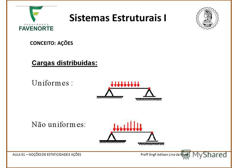 Sistemas Estruturais I CONCEITO: AÇÕES Profº Engº Adilson Lino da SilvaAULA 01 – NOÇÕES DE ESTATICIDADE E AÇÕES