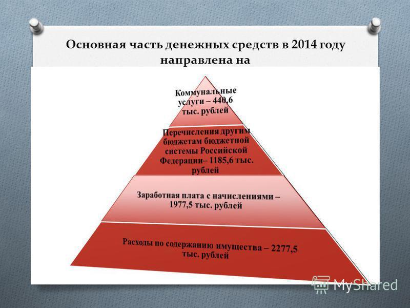 Основная часть денежных средств в 2014 году направлена на
