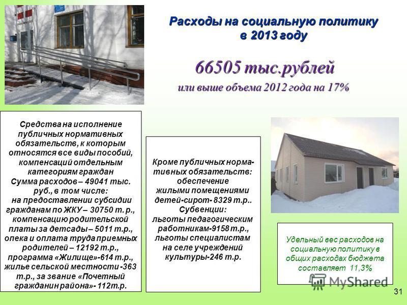 31 Расходы на социальную политику в 2013 году 66505 тыс.рублей 66505 тыс.рублей или выше объема 2012 года на 17% или выше объема 2012 года на 17% Кроме публичных норма- тивных обязательств: обеспечение жилыми помещениями детей-сирот- 8329 т.р.. Субве
