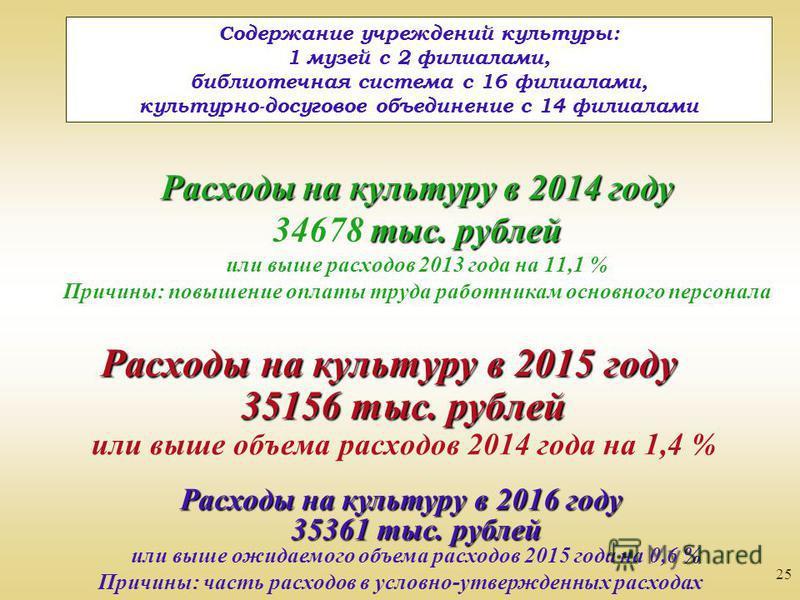 25 Расходы на культуру в 2014 году тыс. рублей Расходы на культуру в 2014 году 34678 тыс. рублей или выше расходов 2013 года на 11,1 % Причины: повышение оплаты труда работникам основного персонала Расходы на культуру в 2015 году 35156 тыс. рублей Ра