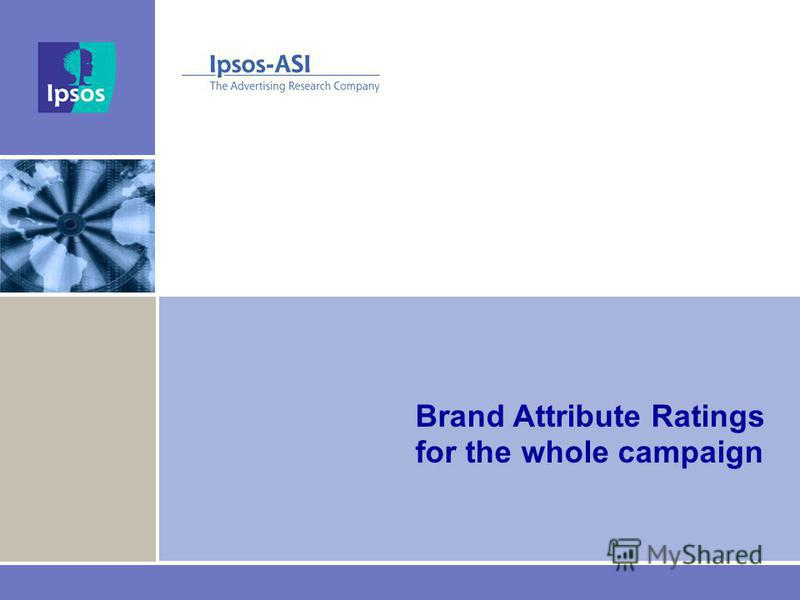 Brand Attribute Ratings for the whole campaign