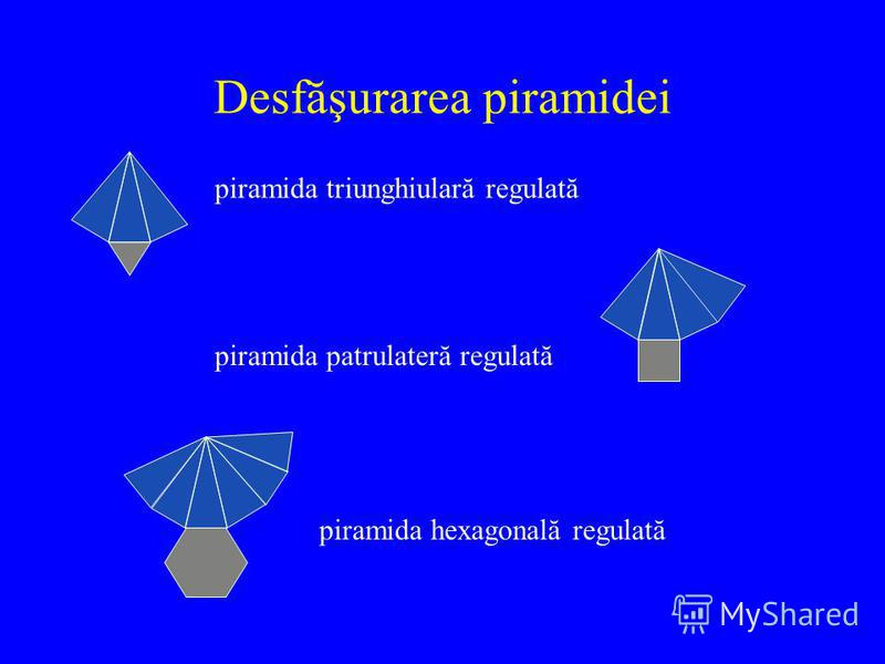 Desfăşurarea piramidei piramida triunghiulară regulată piramida patrulateră regulată piramida hexagonală regulată