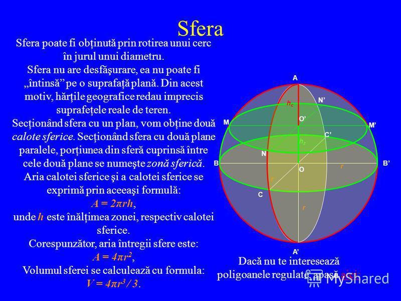Sfera A A BB C C M M N N O O r r r hzhz hchc Sfera poate fi obţinută prin rotirea unui cerc în jurul unui diametru. Sfera nu are desfăşurare, ea nu poate fi întinsă pe o suprafaţă plană. Din acest motiv, hărţile geografice redau imprecis suprafeţele