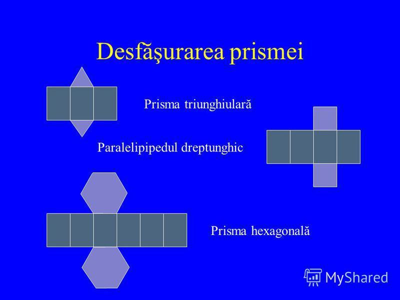 Desfăşurarea prismei Prisma triunghiulară Paralelipipedul dreptunghic Prisma hexagonală
