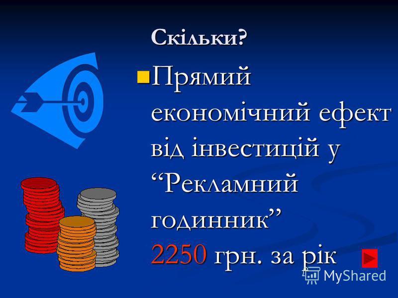 Скільки? Прямий економічний ефект від інвестицій у Рекламний годинник 2250 грн. за рік Прямий економічний ефект від інвестицій у Рекламний годинник 2250 грн. за рік