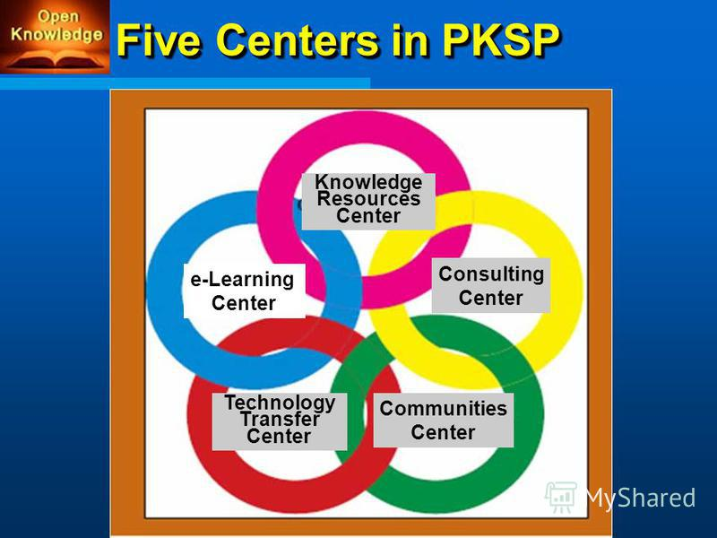 Five Centers in PKSP e-Learning Center Knowledge Resources Center Technology Transfer Center Communities Center Consulting Center