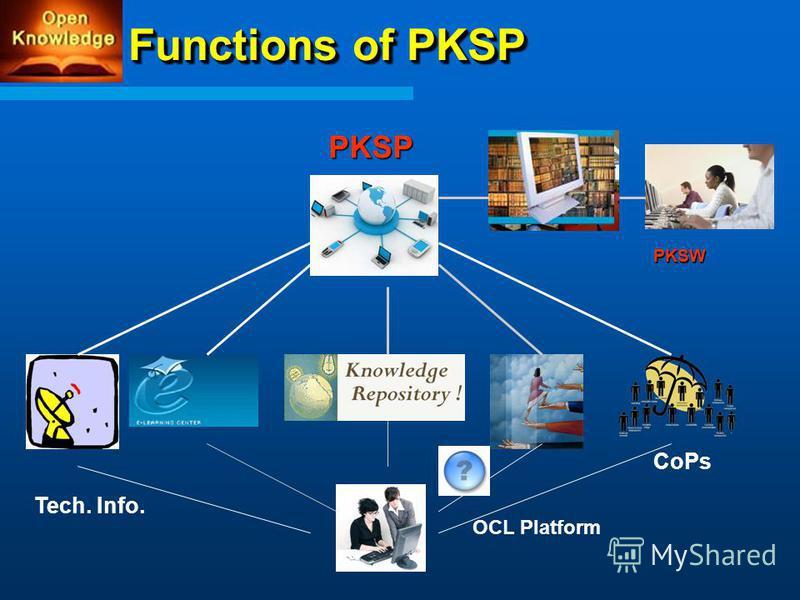 Functions of PKSP PKSW CoPs OCL Platform Tech. Info. PKSP