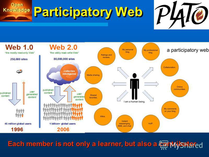 Participatory Web Each member is not only a learner, but also a contributor