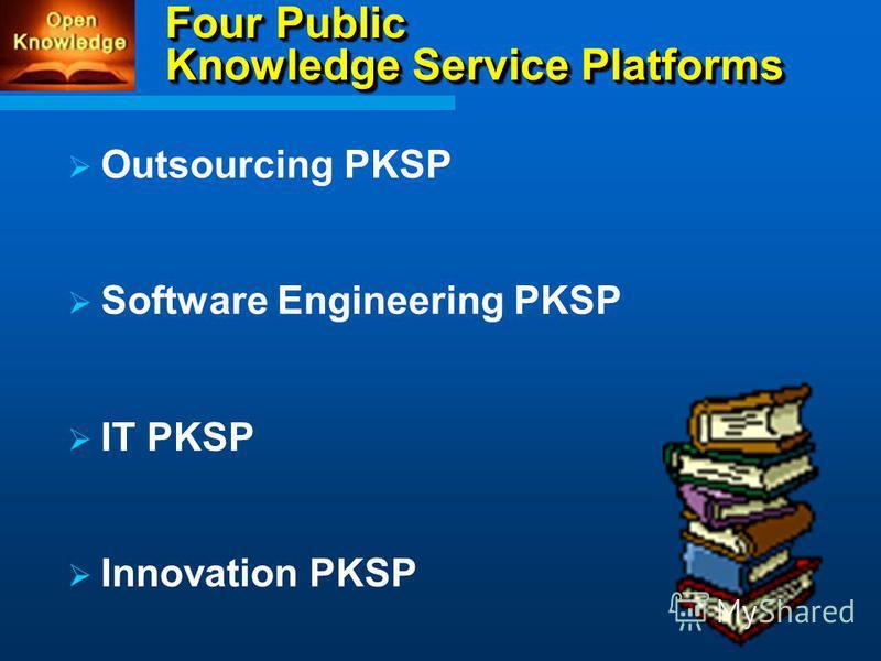 Four Public Knowledge Service Platforms Outsourcing PKSP Software Engineering PKSP IT PKSP Innovation PKSP
