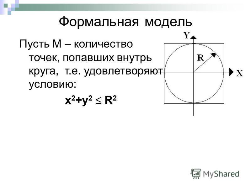 Формальная модель Пусть М – количество точек, попавших внутрь круга, т.е. удовлетворяют условию: x 2 +y 2 R 2