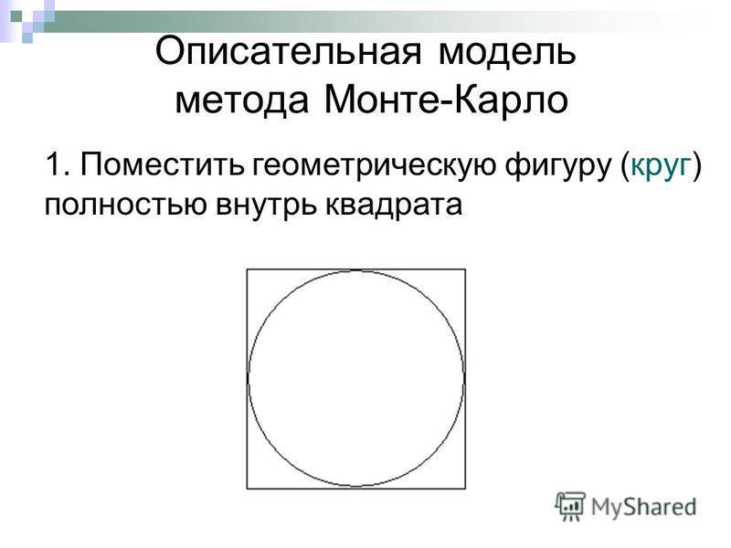 Описательная модель метода Монте-Карло 1. Поместить геометрическую фигуру (круг) полностью внутрь квадрата