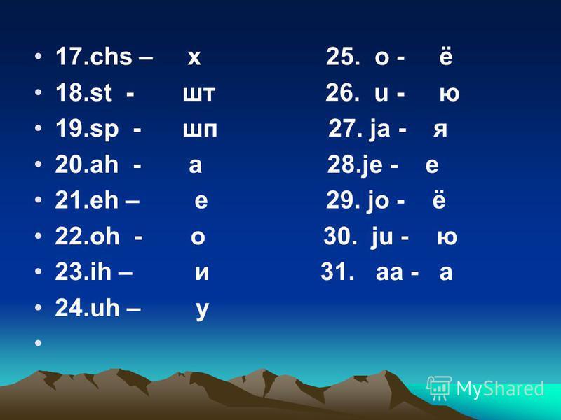 17.chs – х 25. o - ё 18.st - шт 26. u - ю 19.sp - шп 27. ja - я 20.ah - а 28.je - е 21.eh – е 29. jo - ё 22.oh - о 30. ju - ю 23.ih – и 31. aa - а 24.uh – у