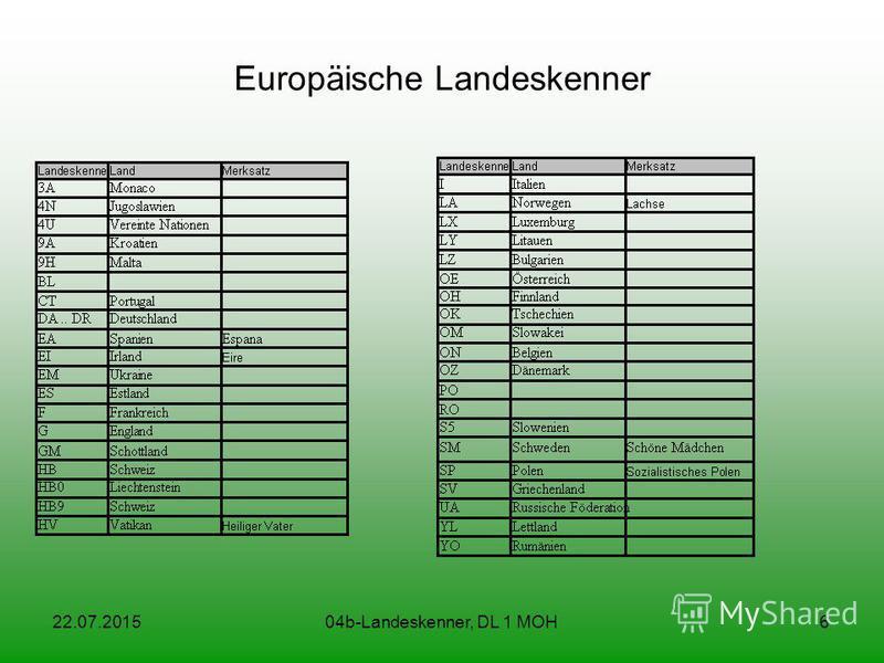 22.07.201504b-Landeskenner, DL 1 MOH6 Europäische Landeskenner