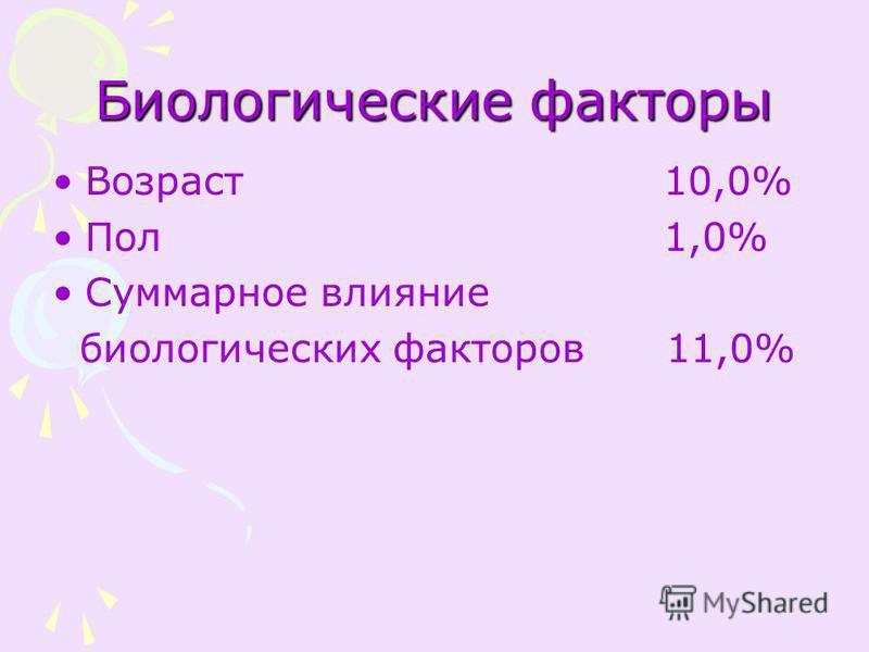Биологические факторы Возраст 10,0% Пол 1,0% Суммарное влияние биологических факторов 11,0%