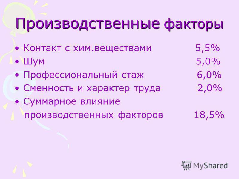 Производственные факторы Контакт с хим.веществами 5,5% Шум 5,0% Профессиональный стаж 6,0% Сменность и характер труда 2,0% Суммарное влияние производственных факторов 18,5%