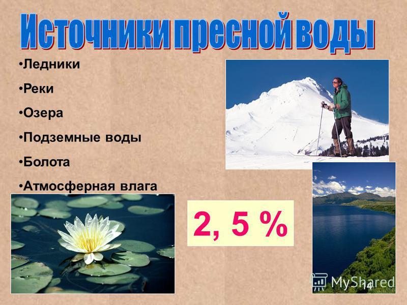 Ледники Реки Озера Подземные воды Болота Атмосферная влага 2, 5 % 14