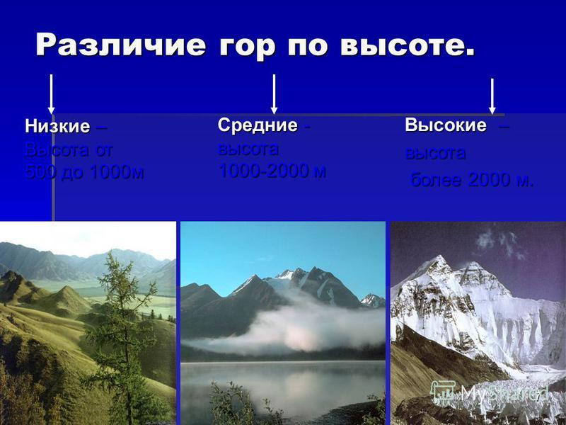Различие гор по высоте. Низкие – Высота от 500 до 1000 м Средние - высота 1000-2000 м Высокие – высота более 2000 м. более 2000 м. 7