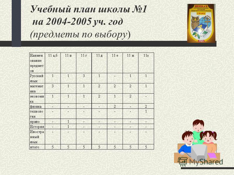 Учебный план школы 1 на 2004-2005 уч. год (предметы по выбору)