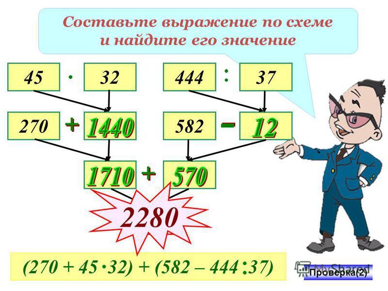 Составьте выражение по схеме и найдите его значение 45 270 3244437 582 (270 + 45 32) + (582 – 444 37) 2280 Проверка(2)