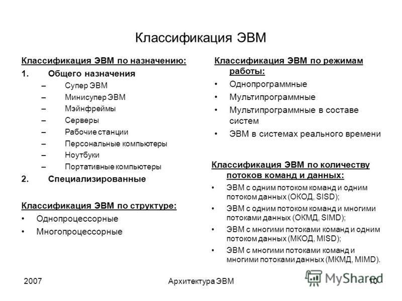 2007Архитектура ЭВМ10 Классификация ЭВМ Классификация ЭВМ по режимам работы: Однопрограммные Мультипрограммные Мультипрограммные в составе систем ЭВМ в системах реального времени Классификация ЭВМ по структуре: Однопроцессорные Многопроцессорные Клас