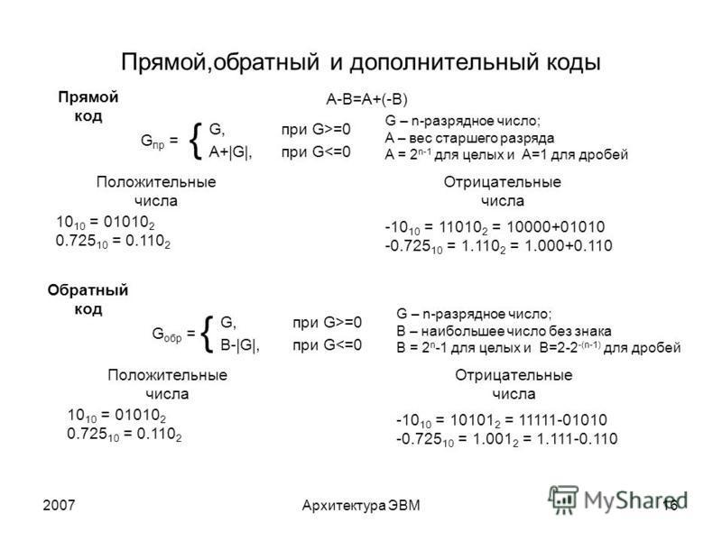 2007Архитектура ЭВМ16 Прямой,обратный и дополнительный коды Прямой код A-B=A+(-B) G – n-разрядное число; A – вес старшего разряда A = 2 n-1 для целых и A=1 для дробей G, при G>=0 A+|G|, при G<=0 G пр = Положительные числа Отрицательные числа 10 10 =