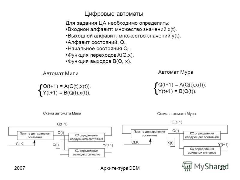 2007Архитектура ЭВМ20 Для задания ЦА необходимо определить: Входной алфавит: множество значений x(t). Выходной алфавит: множество значений y(t). Алфавит состояний: Q. Начальное состояния Q 0. Функция переходов A(Q,x). Функция выходов B(Q, x). Цифровы