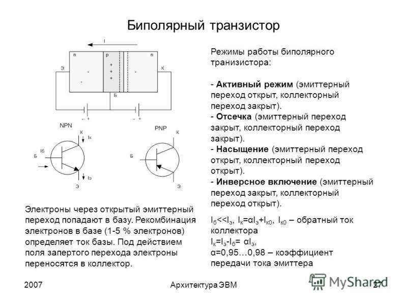 2007Архитектура ЭВМ27 Биполярный транзистор Электроны через открытый эмиттерный переход попадают в базу. Рекомбинация электронов в базе (1-5 % электронов) определяет ток базы. Под действием поля запертого перехода электроны переносятся в коллектор. Р