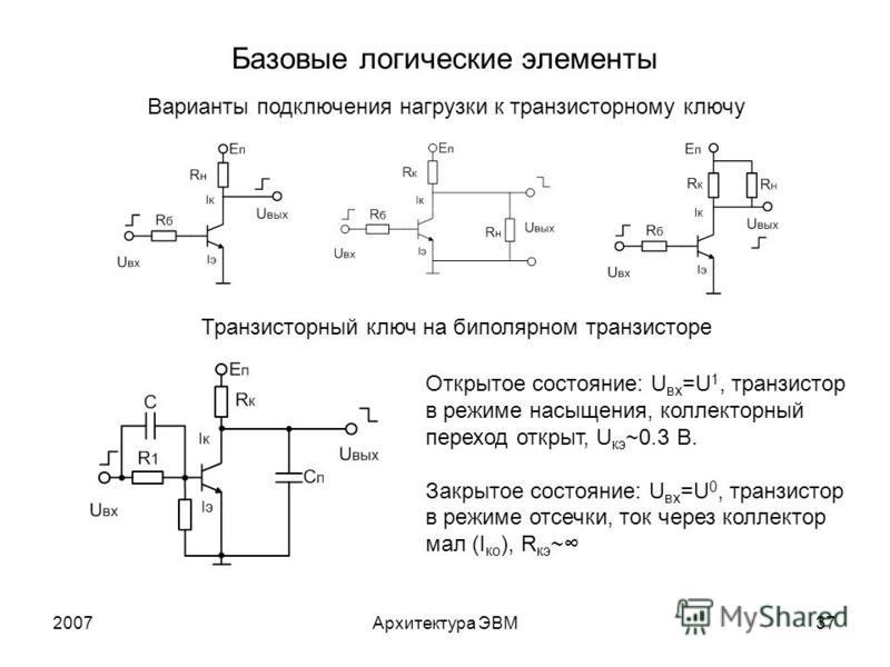 2007Архитектура ЭВМ37 Базовые логические элементы Варианты подключения нагрузки к транзисторному ключу Транзисторный ключ на биполярном транзисторе Открытое состояние: U вх =U 1, транзистор в режиме насыщения, коллекторный переход открыт, U кэ ~0.3 В