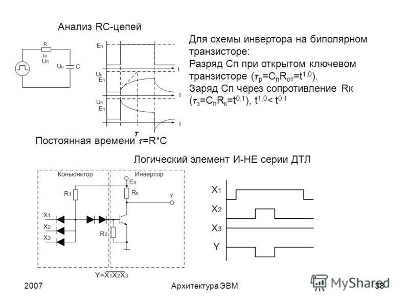2007Архитектура ЭВМ38 Анализ RC-цепей Постоянная времени =R*C Для схемы инвертора на биполярном транзисторе: Разряд Cп при открытом ключевом транзисторе ( р =С п R от =t 1,0 ). Заряд Сп через сопротивление Rк ( з =С п R к =t 0,1 ), t 1,0 < t 0,1 Логи