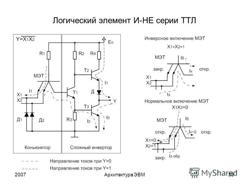 2007Архитектура ЭВМ39 Логический элемент И-НЕ серии ТТЛ