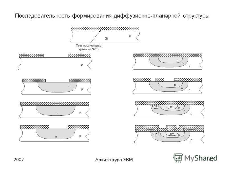 2007Архитектура ЭВМ47 Последовательность формирования диффузионно-планарной структуры