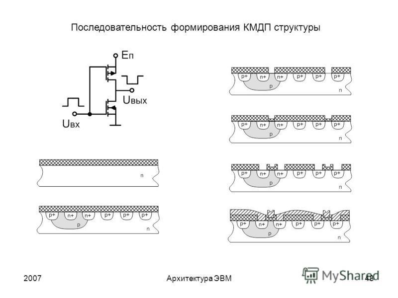 2007Архитектура ЭВМ48 Последовательность формирования КМДП структуры