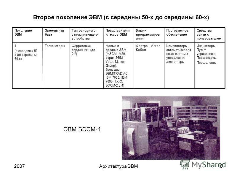 2007Архитектура ЭВМ6 Второе поколение ЭВМ (с середины 50-х до середины 60-х) Индикаторы, Пульт управления, Перфокарты, Перфоленты Компиляторы, автоматизированные системы управления, диспетчеры Фортран, Алгол, Кобол Малые и средние ЭВМ (МЭСМ, M20, сер