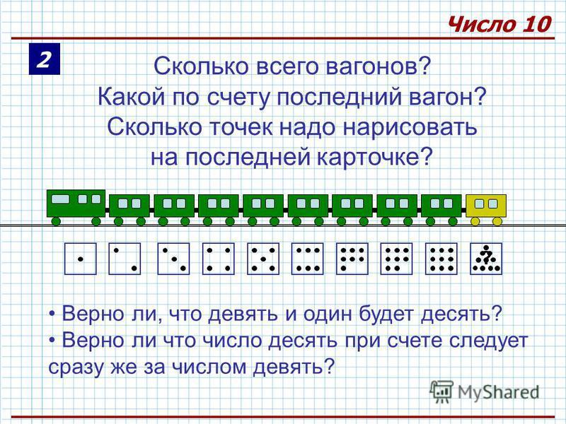 2 Число 10 Сколько всего вагонов? Какой по счету последний вагон? Сколько точек надо нарисовать на последней карточке? ? Верно ли, что девять и один будет десять? Верно ли что число десять при счете следует сразу же за числом девять?