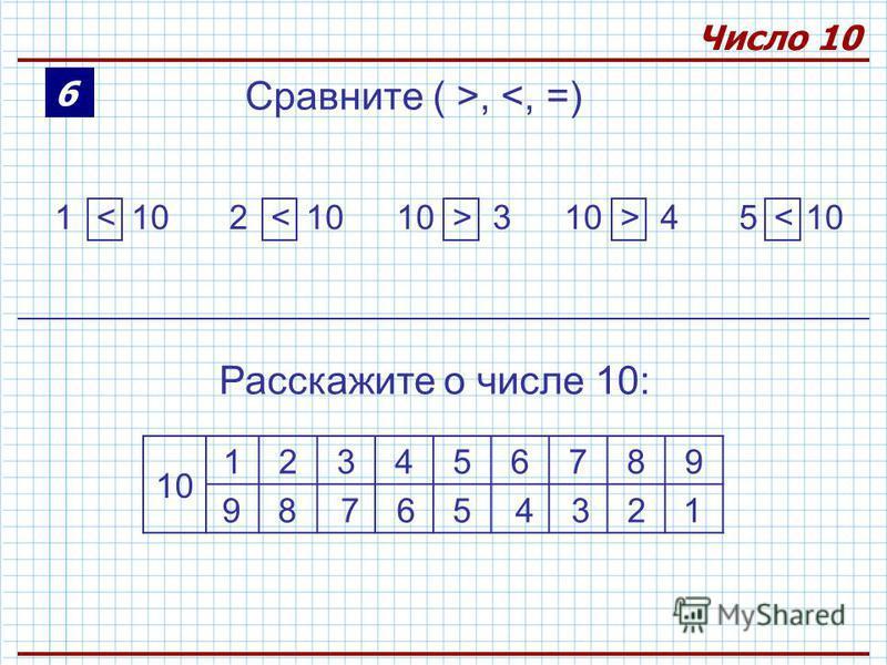 6 Число 10 Сравните ( >, <, =) Расскажите о числе 10: 10 123456789 1 10 978645321 2 1010 310 45 10<<<>>