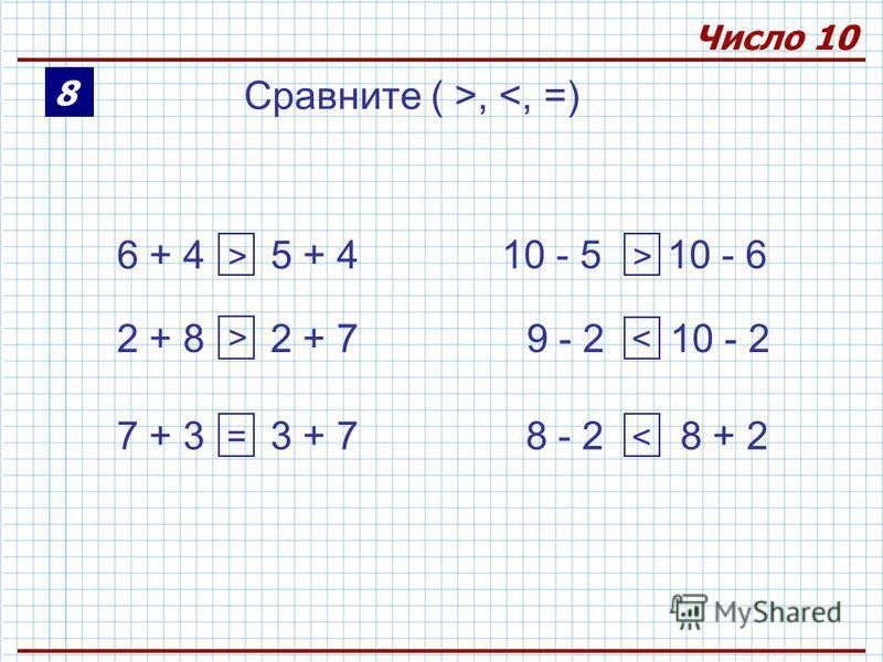 8 Число 10 Сравните ( >, <, =) 6 + 4 5 + 4 2 + 8 2 + 7 7 + 3 3 + 7 10 - 5 10 - 6 9 - 2 10 - 2 8 - 2 8 + 2 > > = > < <