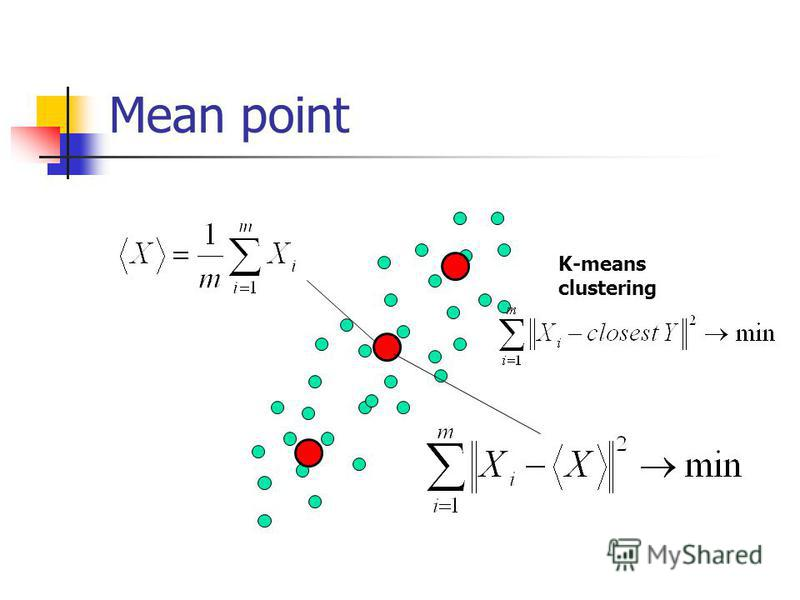 Mean point K-means clustering