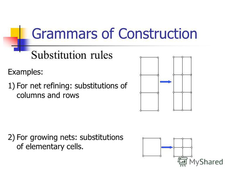 Grammars of Construction Substitution rules Examples: 1)For net refining: substitutions of columns and rows 2)For growing nets: substitutions of elementary cells.